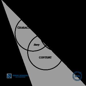 Philippine CPS Luna Public Speaking Framework